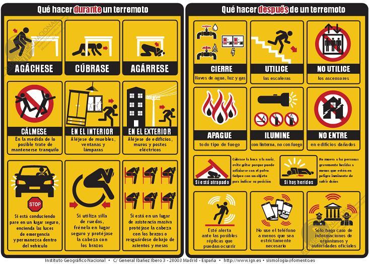 Curso de Prevencion Terremotos tsunamis
