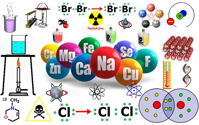 Curso de Quimica Basica Educagratis