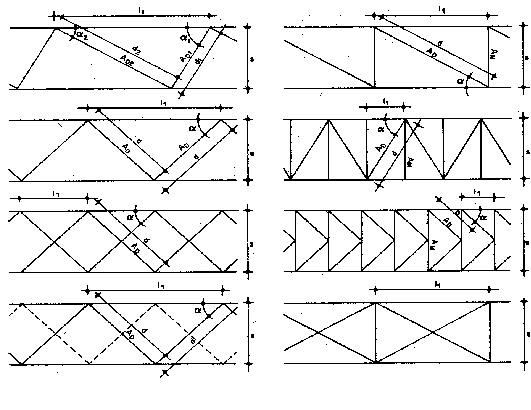 Curso Curso De Estructuras Metálicas