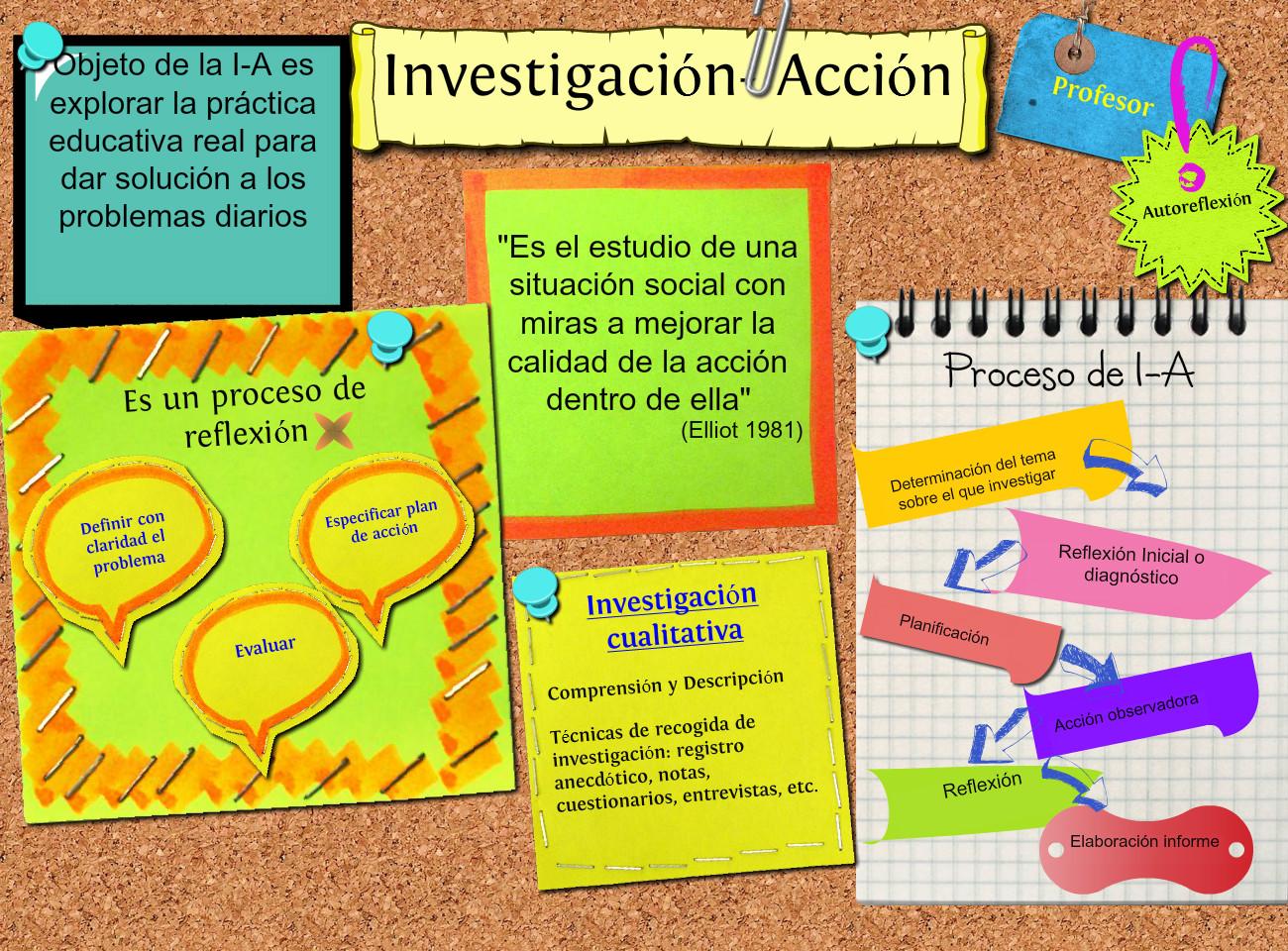 Curso gratis de Investigacion Accion