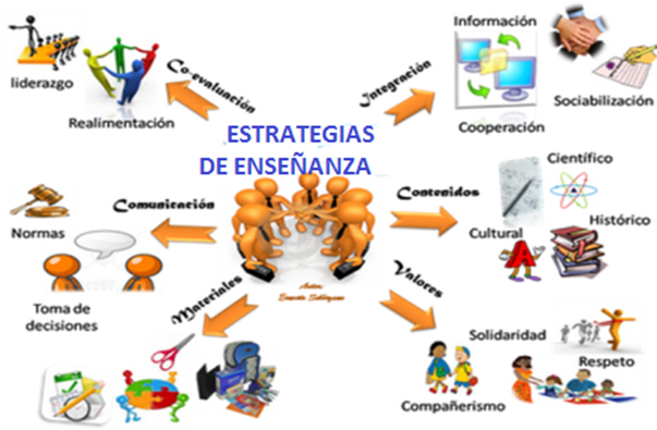 Curso de Estrategia de Ensenanza Aprendizaje
