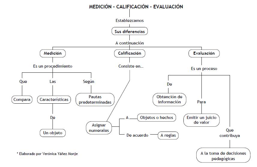 ArchivoMedicion_Calificacion Evaluacion