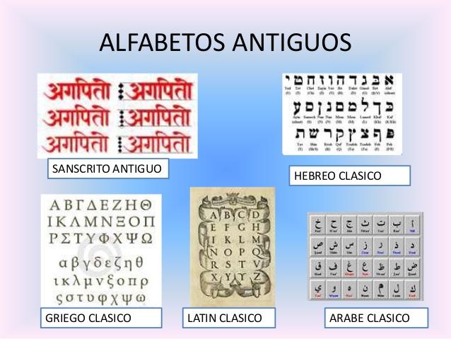Curso de Sanscrito Griego y Latin Lenguas Antiguas