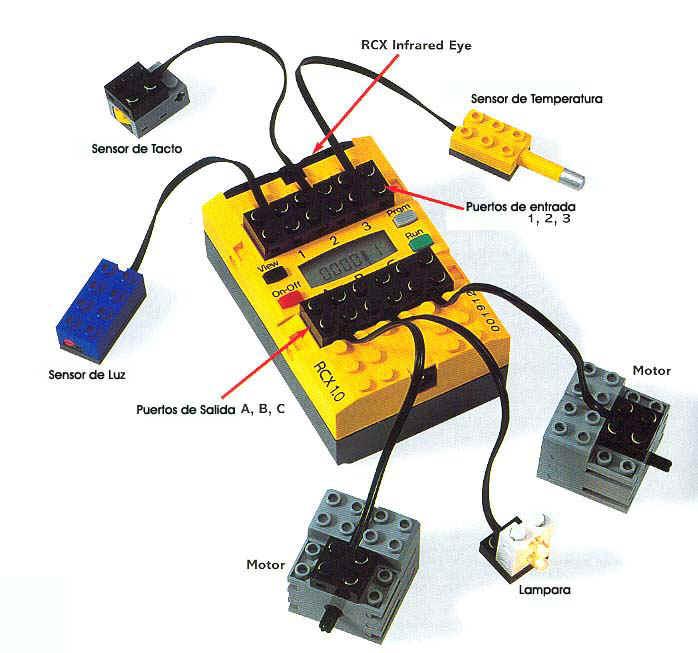 RCX Lego Mindstorms en Curso de Robótica