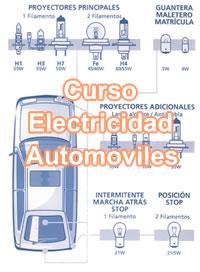 Aula Virtual Curso Gratis Electricidad Automoviles