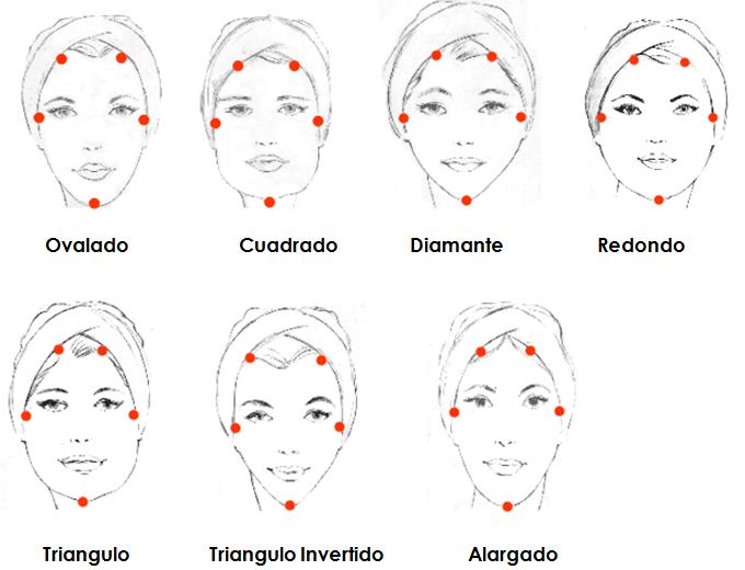 Tipo de Rostro para maquillaje