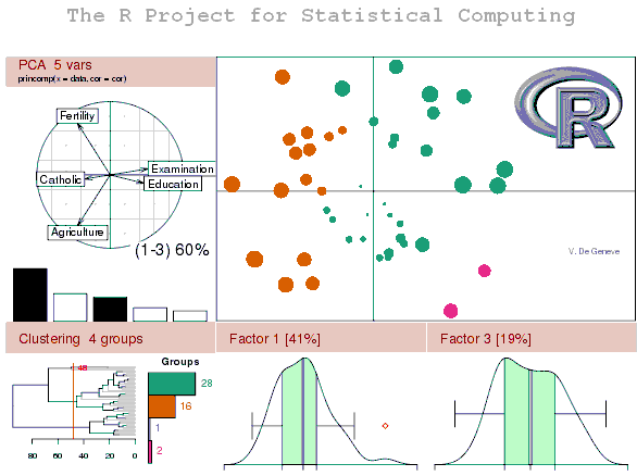 R-statistics-graph Sofware Estadistica