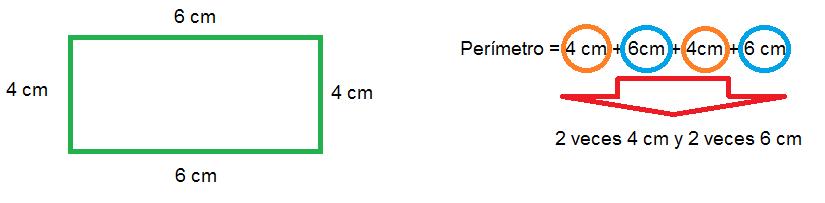 PERIMETRO RECTANGULO