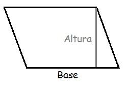 Area_romboide
