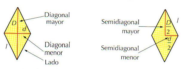 Rombo_diagonales