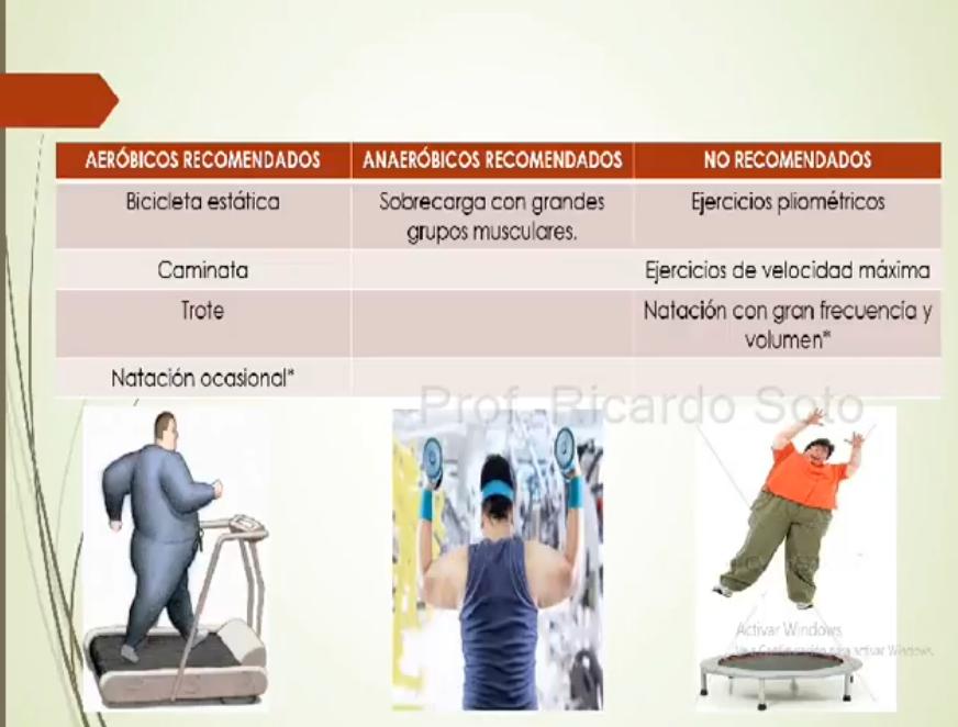 Aerobicos recomendados para Obesidad