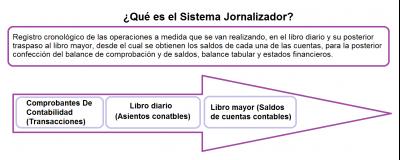 Sistema Jornalizador.png